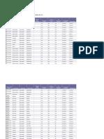 dehumid_prod_list.pdf
