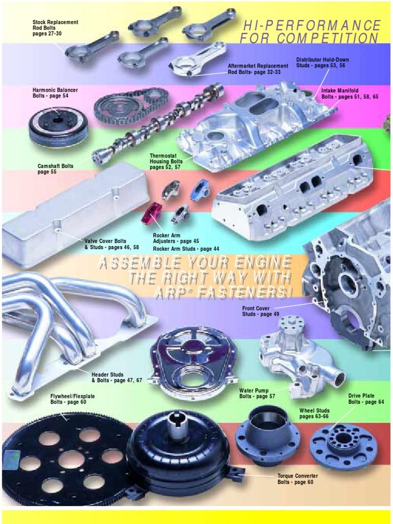 ARP 150-2302 Black Oxide 6-Point Coil Bracket Bolt Kit for Ford 289-302