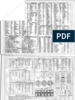Mud Logging Reference Sheet
