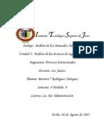 3 Analisis de Los Manuales Administrativos