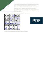 La Ruota Di Pitagora (Numerologia)
