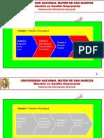 1.1 Planeamiento Estrategico MGE UNMSM Alumnos