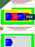 2.1 Balanced Score Card MGE UNMSM Alumnos