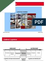 Log. Interna.Diseño de Almacenes [Modo de compatibilidad] impreso