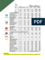 Lista de Precios Fuxion Julio 2013