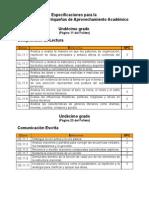 157062379 Expectativas de Undecimo Grado Ppaa