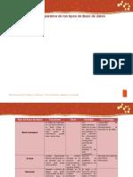 BDD_U1_A4_SASM.doc