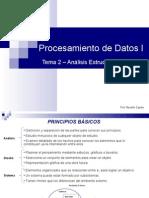 Proc de Datos I - DFD
