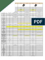 Telefonica Peru Advance Phone Tender Specs List (7 June 13)