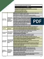 Recomendaciones para Seguridad de Información Digital Gubernamental