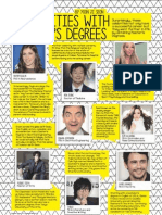 Celebrities With Master's Degrees