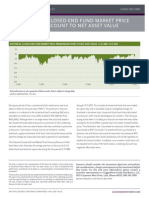 Historical Closed-End Fund Market Price Premium Discount to Net Asset Value