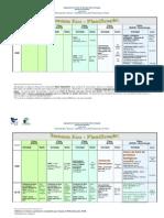 Semana Eco - planificaçao 10