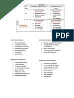 Posicionamento estratégico(Tabela)