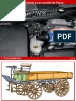 Sistema de Frenos - Componentes