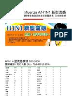 新型流感Influenza AH1N1