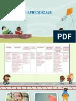 Estilos de Aprendizaje Presentacion 1