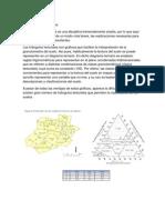 TRIANGULO DE CLASIFICACION DEL SUELO.docx