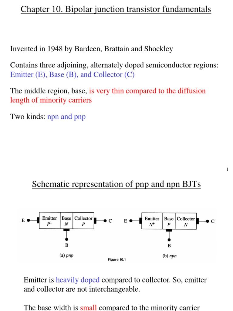 Bjt Bipolar Junction Transistor Materials Science Circuitsymbols David