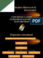 Conceptos y Leyes Fundamentales de La Electricidad