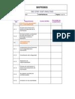 Evaluacion Iso 27001 Checklist