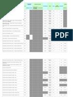 Concursos e Processos Seletivos - Tabela 29072013 1375107762