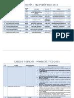 CARGOS Y OFICIOS DE COMITÉS