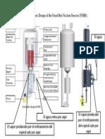 Disposición de cámara en el interior (Reactor  de lecho fijo FBNR)