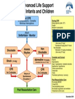 paediatric CPR