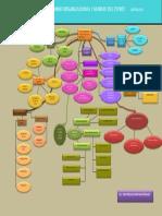 Mapa Conceptual 19 Cambio Organizacional y Manejo Del Estres