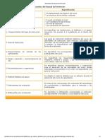 Elementos Del Manual Del Instructor