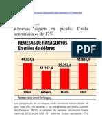 Remesas siguen en picada-Caída acumulada es de 17 por ciento