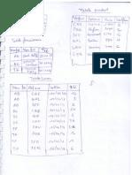 Correction Tp 1 Informatique