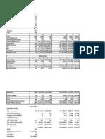Financial Modelling (1)