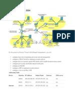 Packet Tracer Skills Based Assessment