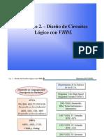 06_Diseño MSI con VHDL