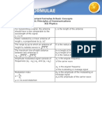 1285140758 10.Phy ImpFormulaeBasicConcepts PrinciplesOfCommunication Ch150