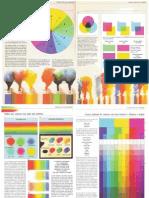 Teoria Del Color - Parramon