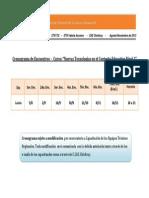 Cronograma de Encuentros - NTCE1 - Chivilcoy