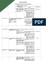 Planificacion Clase a Clase Lenguaje 4to Lista
