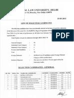 AILET Result 2013
