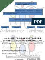 Plan de Ordenamiento Territorial (Pot)-2