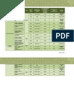 Calendarización de actividades curso propedéutico