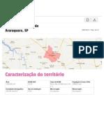 AtlasIDHM2013 Perfil Araraquara Sp