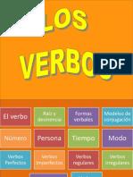 losverbos-110504092219-phpapp01