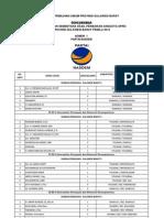 Daftar Dcshp Caleg Dprd Prov. Sulbar (Media)
