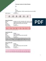 Systemic Analysis of Cardiac Rhythms