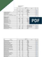 Tabel Profil Kesehatan Provinsi Jawa Timur Tahun 2011