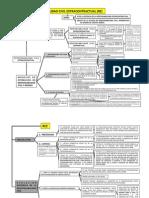 Esquema Osvaldo Parada sobre Barros.pdf