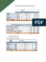 Resumen de Diagramas de Procesos en El Torneado De